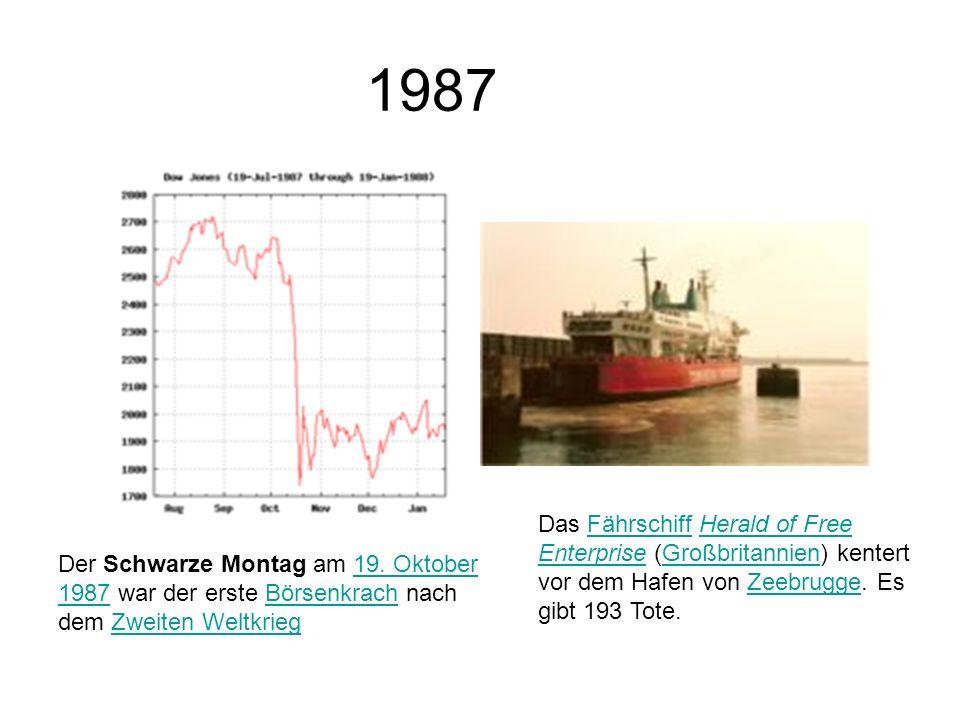 1987 Der Schwarze Montag am 19. Oktober 1987 war der erste Börsenkrach nach dem Zweiten Weltkrieg19. Oktober 1987BörsenkrachZweiten Weltkrieg Das Fähr