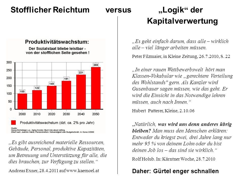Stofflicher Reichtum versus Logik der Kapitalverwertung Es geht einfach darum, dass alle – wirklich alle – viel länger arbeiten müssen.