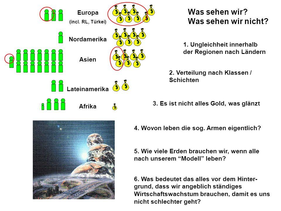 Was sehen wir. Was sehen wir nicht. Europa (incl.