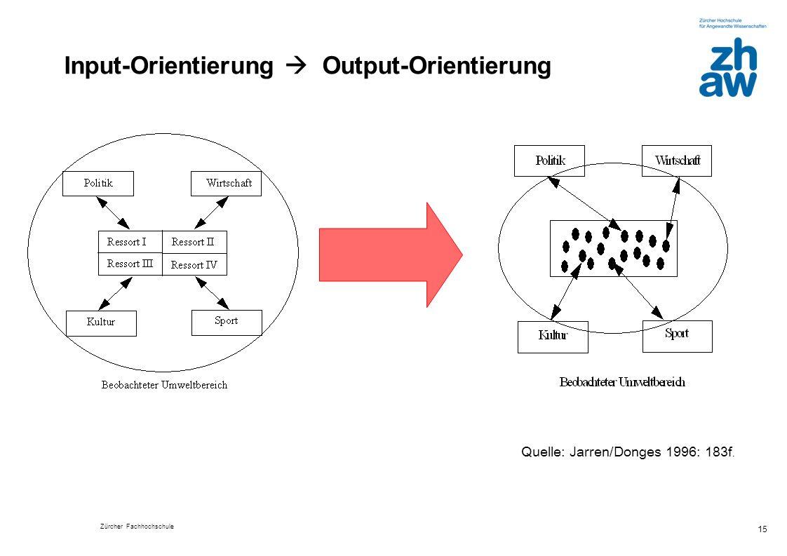 Zürcher Fachhochschule 15 Quelle: Jarren/Donges 1996: 183f. Input-Orientierung Output-Orientierung