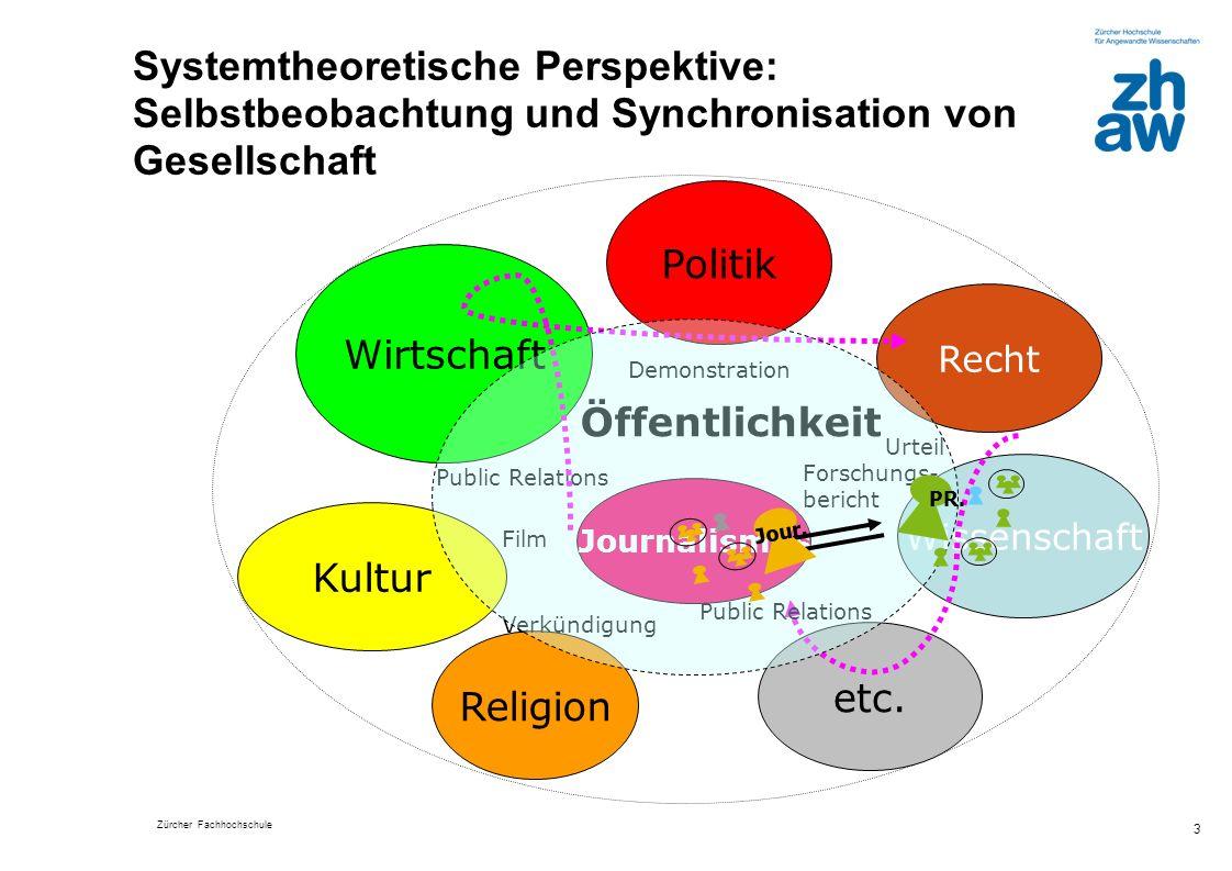 Zürcher Fachhochschule 3 Systemtheoretische Perspektive: Selbstbeobachtung und Synchronisation von Gesellschaft Religion Politik Wissenschaft etc. Kul