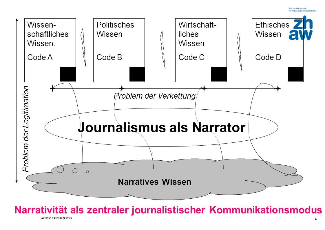 Zürcher Fachhochschule 5 Fünf Elemente zur Gestaltung einer Story 1) Die Elemente einer Story stehen in einer bestimmten zeitlichen Reihenfolge.