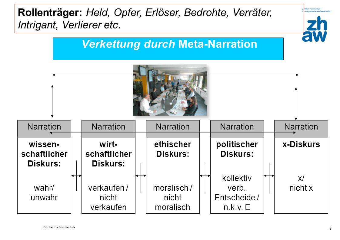 Zürcher Fachhochschule 8 Verkettung durch Meta-Narration wissen- schaftlicher Diskurs: wahr/ unwahr wirt- schaftlicher Diskurs: verkaufen / nicht verk