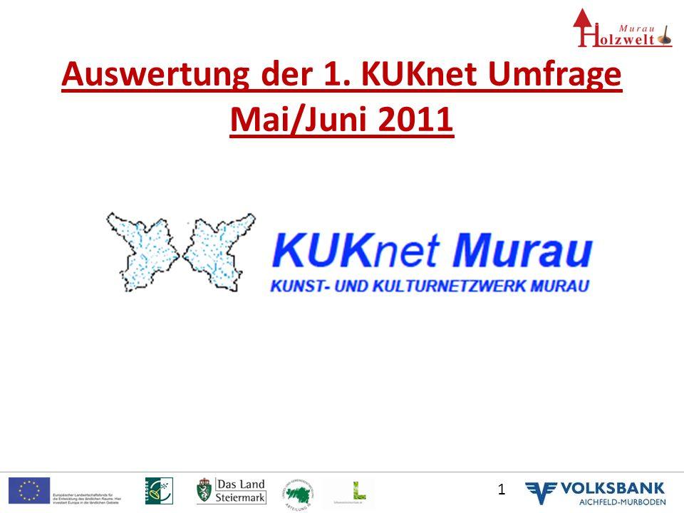 Auswertung der 1. KUKnet Umfrage Mai/Juni 2011 1