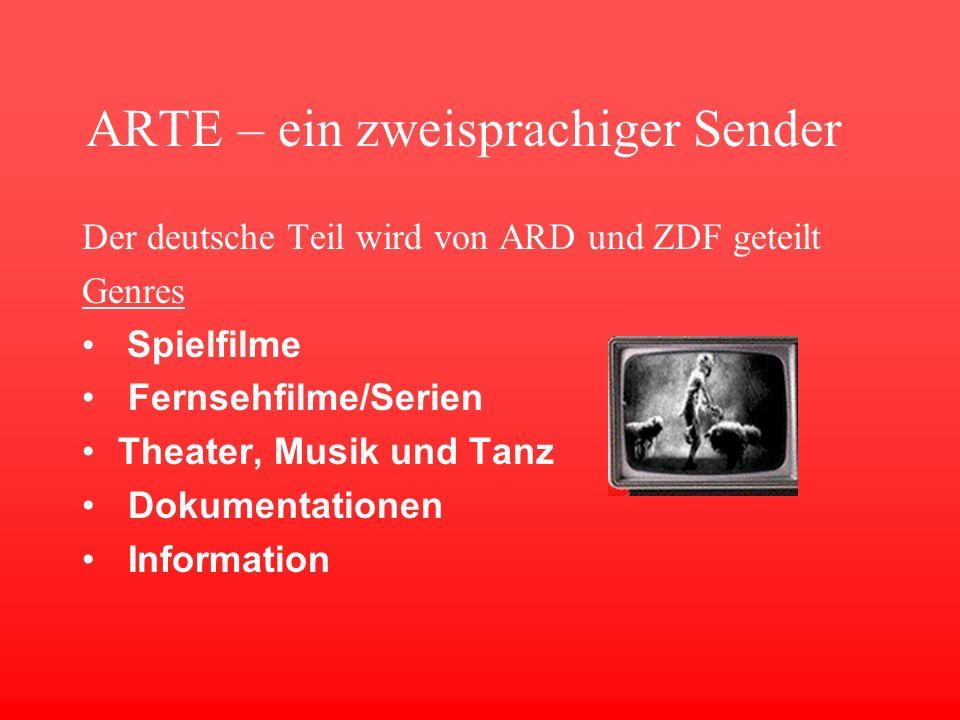 ARTE – ein zweisprachiger Sender Der deutsche Teil wird von ARD und ZDF geteilt Genres Spielfilme Fernsehfilme/Serien Theater, Musik und Tanz Dokument