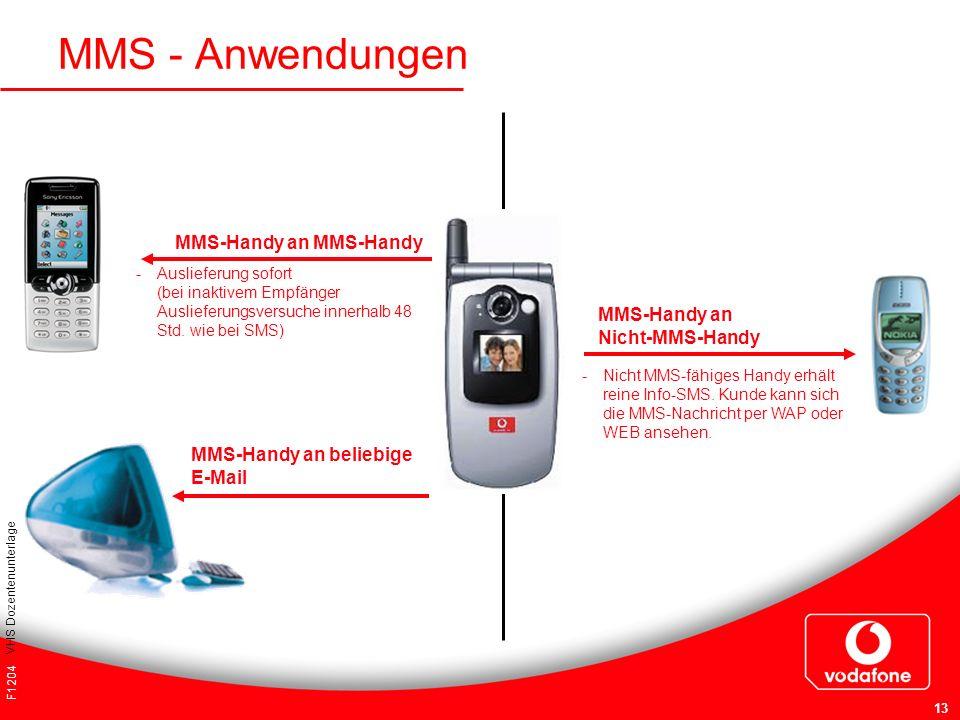F1204 VHS Dozentenunterlage 13 MMS - Anwendungen MMS-Handy an MMS-Handy MMS-Handy an beliebige E-Mail -Auslieferung sofort (bei inaktivem Empfänger Au