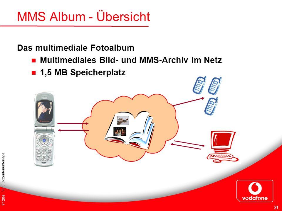 F1204 VHS Dozentenunterlage 21 MMS Album - Übersicht Das multimediale Fotoalbum Multimediales Bild- und MMS-Archiv im Netz 1,5 MB Speicherplatz