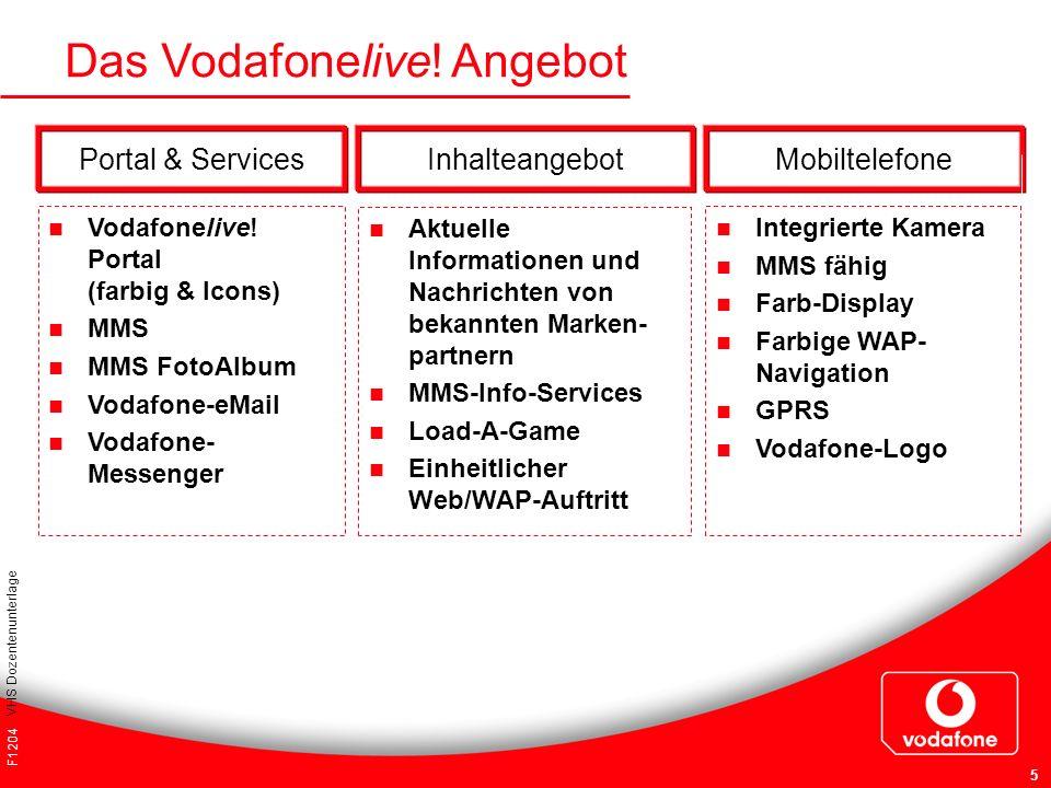F1204 VHS Dozentenunterlage 5 Aktuelle Informationen und Nachrichten von bekannten Marken- partnern MMS-Info-Services Load-A-Game Einheitlicher Web/WA