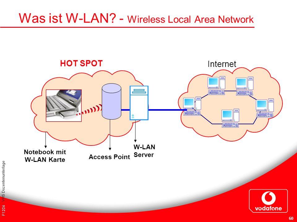 F1204 VHS Dozentenunterlage 60 Was ist W-LAN? - Wireless Local Area Network Notebook mit W-LAN Karte Access Point W-LAN Server Internet HOT SPOT