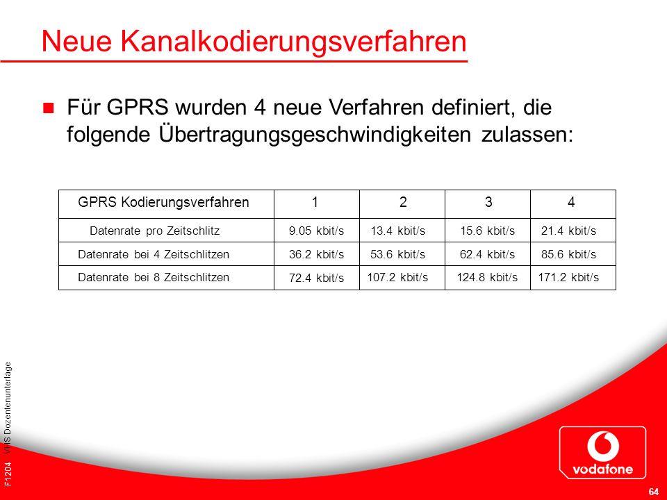 F1204 VHS Dozentenunterlage 64 Für GPRS wurden 4 neue Verfahren definiert, die folgende Übertragungsgeschwindigkeiten zulassen: GPRS Kodierungsverfahr