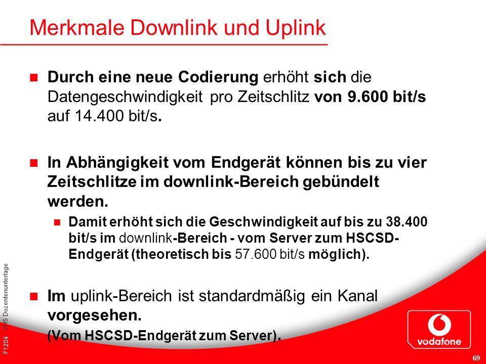 F1204 VHS Dozentenunterlage 69 Merkmale Downlink und Uplink Durch eine neue Codierung erhöht sich die Datengeschwindigkeit pro Zeitschlitz von 9.600 b