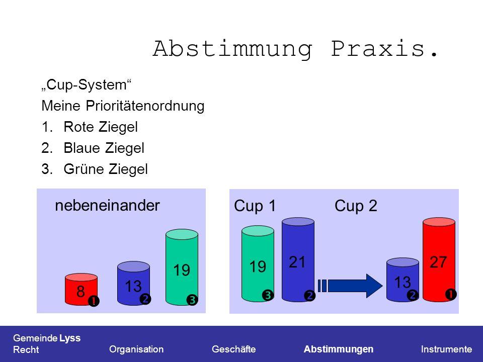 Abstimmung Praxis. Cup-System Meine Prioritätenordnung 1.Rote Ziegel 2.Blaue Ziegel 3.Grüne Ziegel Gemeinde Lyss Recht OrganisationGeschäfteAbstimmung