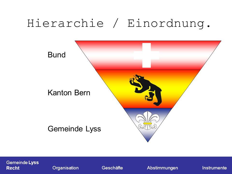 Hierarchie / Einordnung. Gemeinde Lyss Recht OrganisationGeschäfteAbstimmungenInstrumente Bund Kanton Bern Gemeinde Lyss