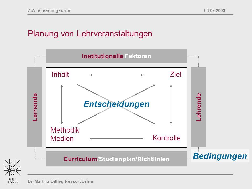 Dr. Martina Dittler, Ressort Lehre ZiW: eLearningForum 03.07.2003 Planung von Lehrveranstaltungen InhaltZiel Kontrolle Methodik Medien Entscheidungen