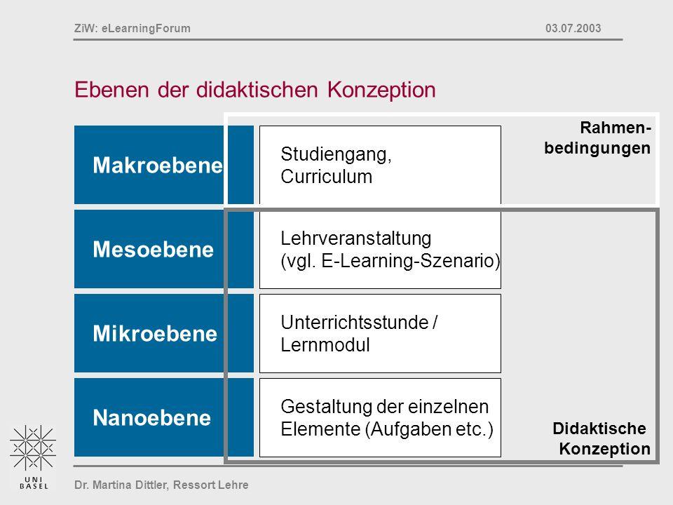 Dr. Martina Dittler, Ressort Lehre ZiW: eLearningForum 03.07.2003 Ebenen der didaktischen Konzeption Makroebene Mesoebene Mikroebene Nanoebene Studien