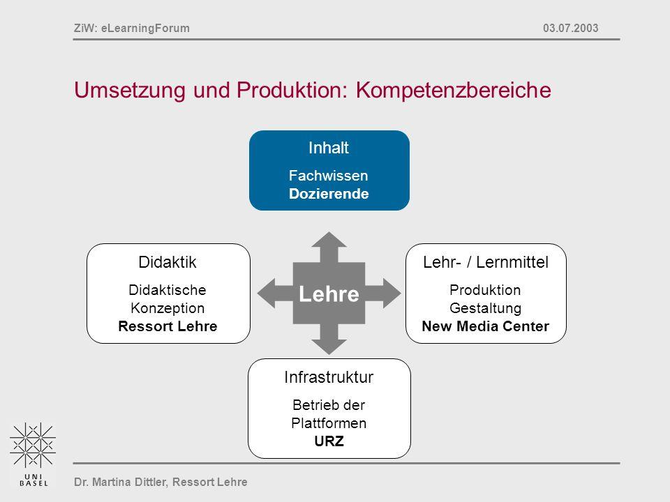 Dr. Martina Dittler, Ressort Lehre ZiW: eLearningForum 03.07.2003 Umsetzung und Produktion: Kompetenzbereiche Didaktik Didaktische Konzeption Ressort