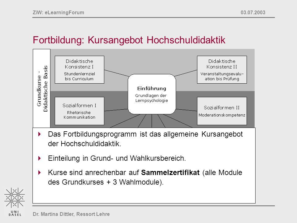 Dr. Martina Dittler, Ressort Lehre ZiW: eLearningForum 03.07.2003 Fortbildung: Kursangebot Hochschuldidaktik Das Fortbildungsprogramm ist das allgemei