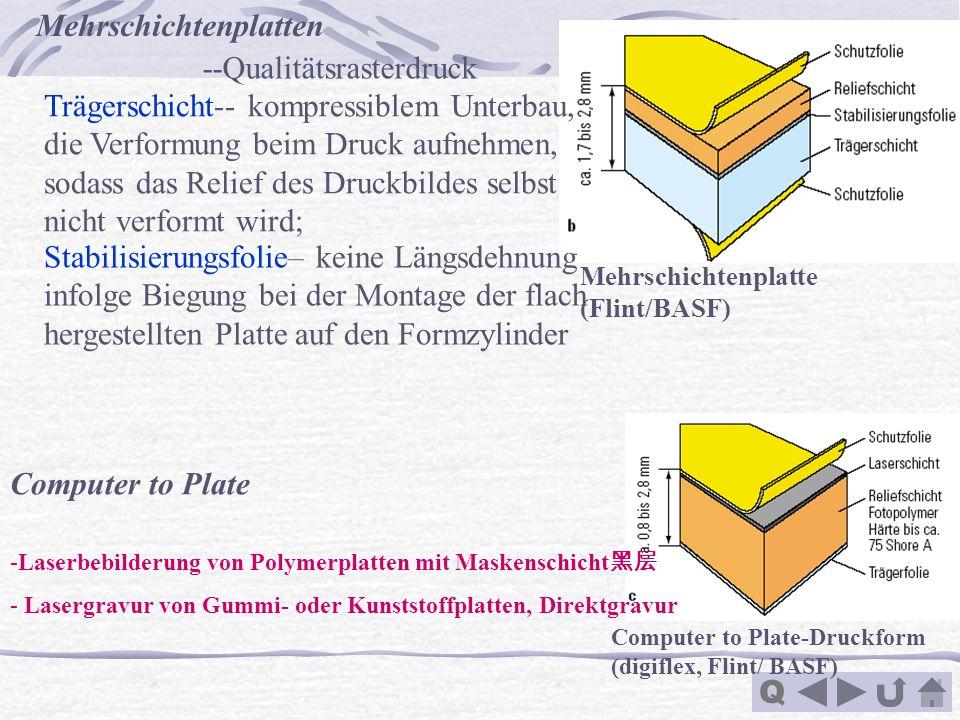 Q Mehrschichtenplatten Mehrschichtenplatte (Flint/BASF) --Qualitätsrasterdruck Trägerschicht-- kompressiblem Unterbau, die Verformung beim Druck aufne