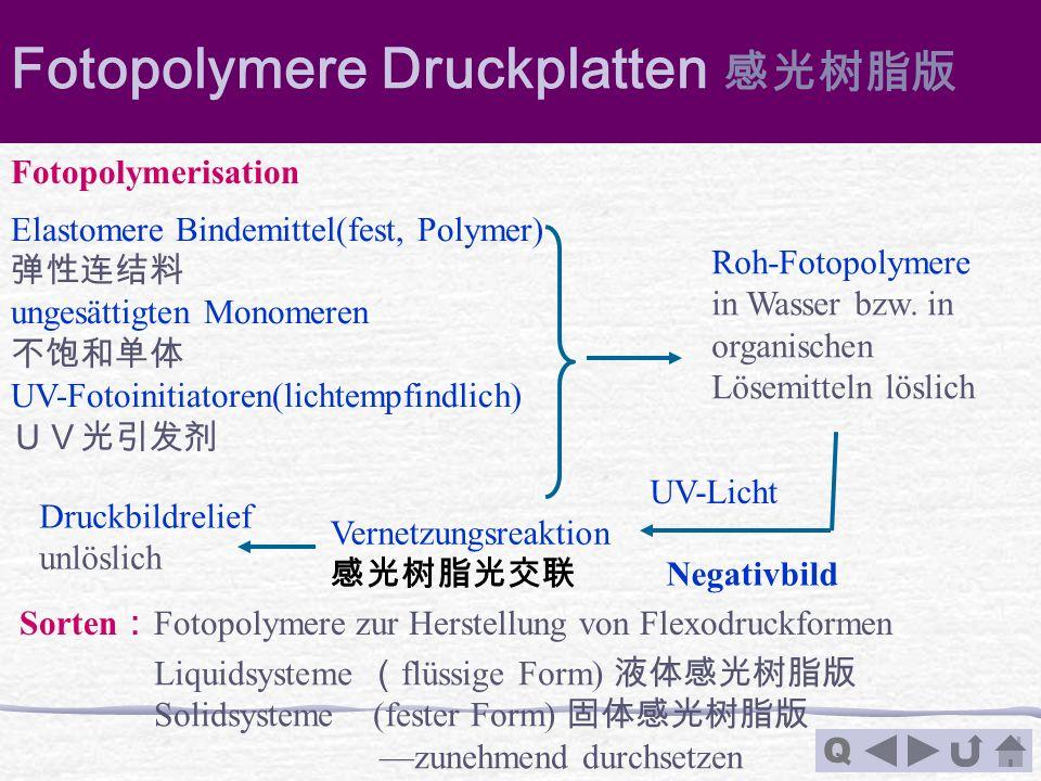 Q Fotopolymere Druckplatten Elastomere Bindemittel(fest, Polymer) ungesättigten Monomeren UV-Fotoinitiatoren(lichtempfindlich) Roh-Fotopolymere in Was