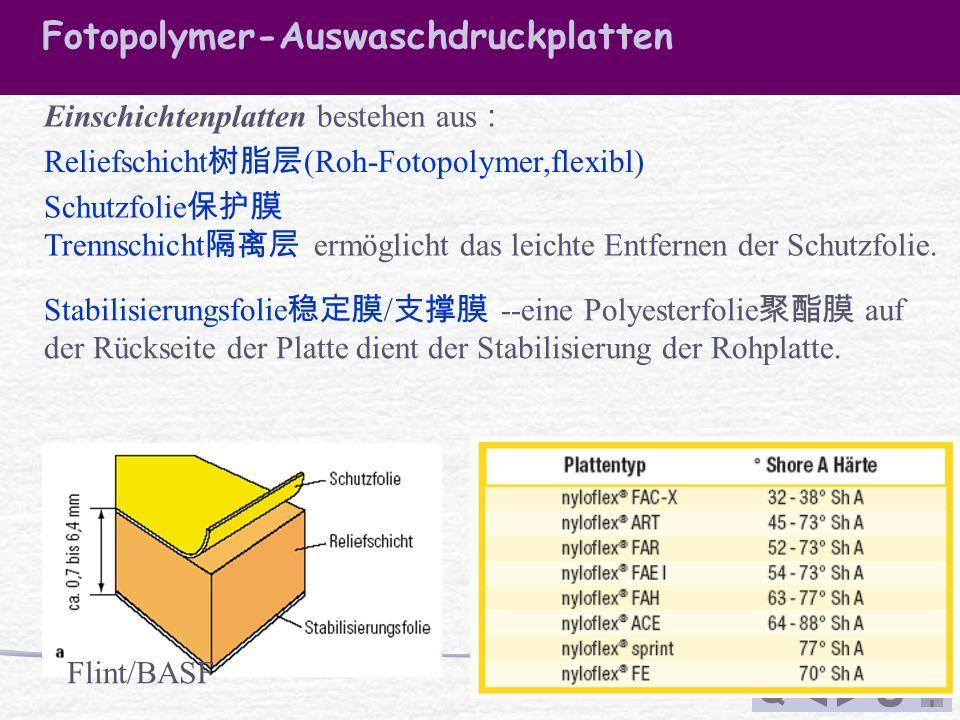 Q Flint/BASF Einschichtenplatten bestehen aus Reliefschicht (Roh-Fotopolymer,flexibl) Schutzfolie Trennschicht ermöglicht das leichte Entfernen der Sc