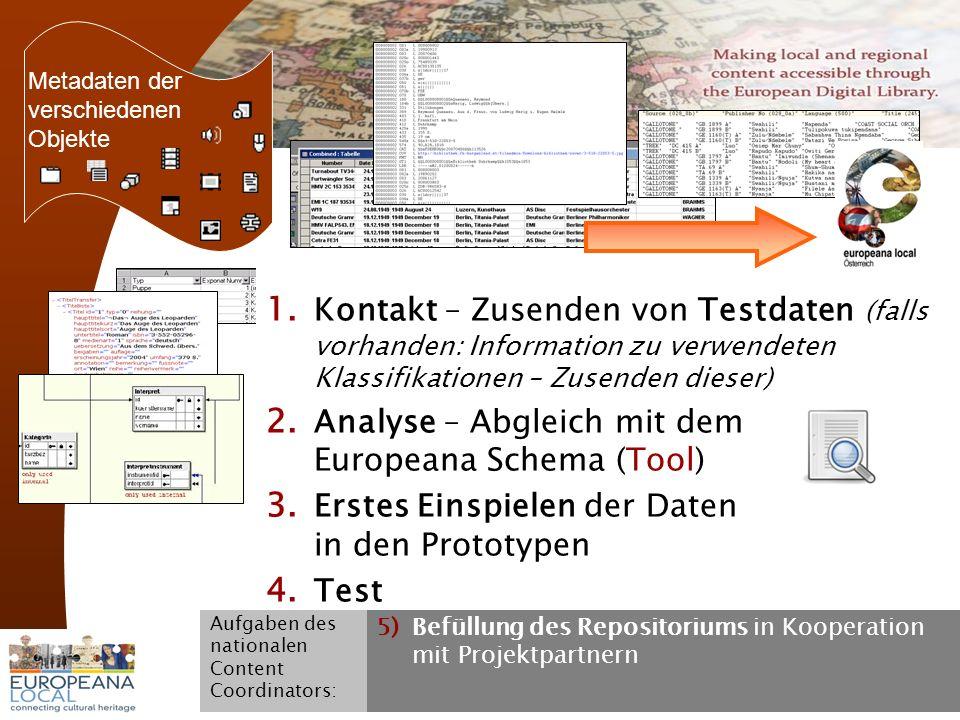 November 2008 G. Koch 20 1. Kontakt – Zusenden von Testdaten (falls vorhanden: Information zu verwendeten Klassifikationen – Zusenden dieser) 2. Analy