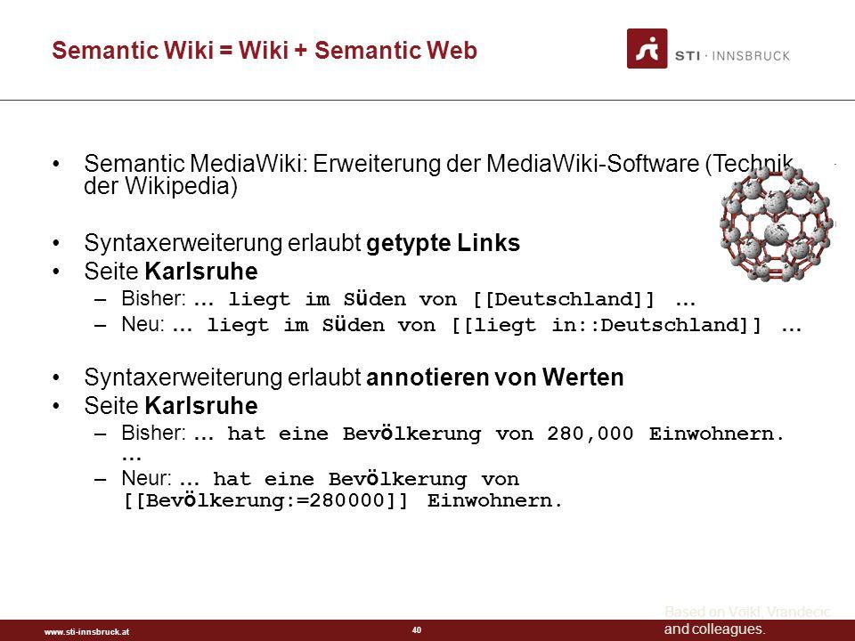 www.sti-innsbruck.at 40 Semantic Wiki = Wiki + Semantic Web Semantic MediaWiki: Erweiterung der MediaWiki-Software (Technik der Wikipedia) Syntaxerweiterung erlaubt getypte Links Seite Karlsruhe –Bisher: … liegt im S ü den von [[Deutschland]] … –Neu: … liegt im S ü den von [[liegt in::Deutschland]] … Syntaxerweiterung erlaubt annotieren von Werten Seite Karlsruhe –Bisher: … hat eine Bev ö lkerung von 280,000 Einwohnern.