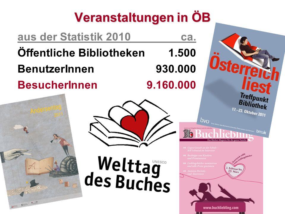 Veranstaltungen in ÖB aus der Statistik 2010ca. Öffentliche Bibliotheken1.500 BenutzerInnen930.000 BesucherInnen9.160.000