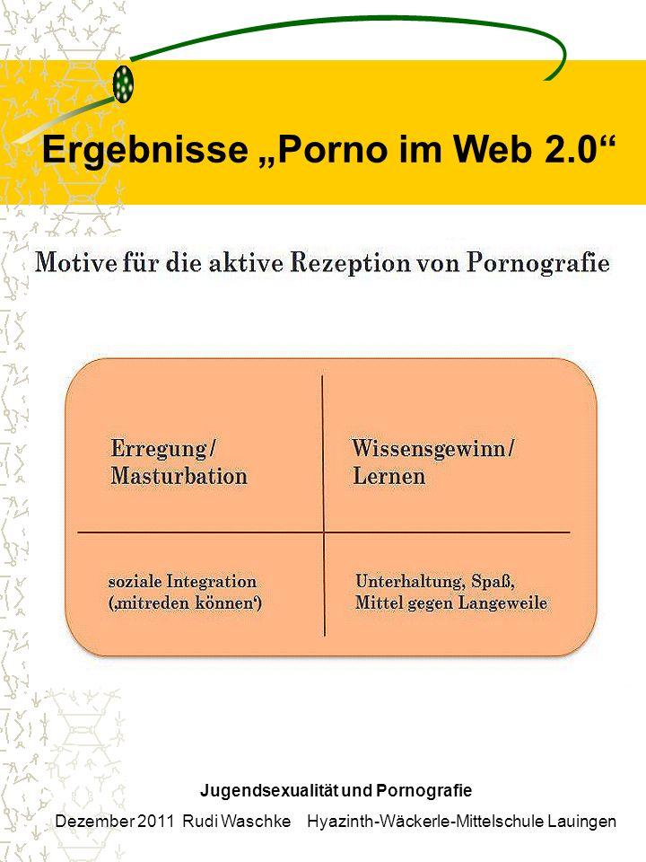 Ergebnisse Porno im Web 2.0 Jugendsexualität und Pornografie Dezember 2011 Rudi Waschke Hyazinth-Wäckerle-Mittelschule Lauingen