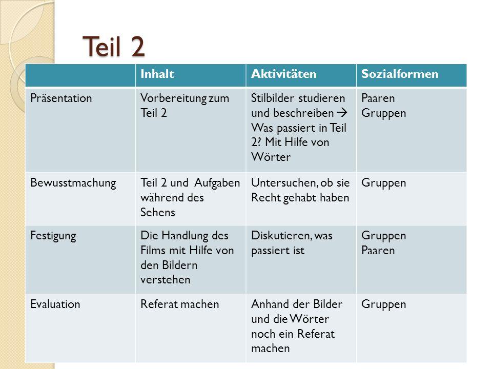 Teil 2 InhaltAktivitätenSozialformen PräsentationVorbereitung zum Teil 2 Stilbilder studieren und beschreiben Was passiert in Teil 2? Mit Hilfe von Wö