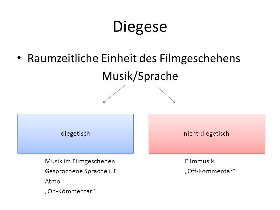 Referenzialität Sprache und Geräusche verweisen immer auf einen Urheber, sie sind referenziell.