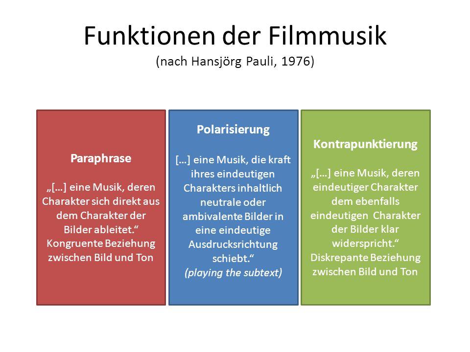 Theorien der Filmmusik Siegfried Kracauer (1889-1966): -Filmmusik ist dann am besten, wenn sie sich dem filmischen Geschehen unterordnet, in eine bewusst musikalische Anonymität verschwindet.