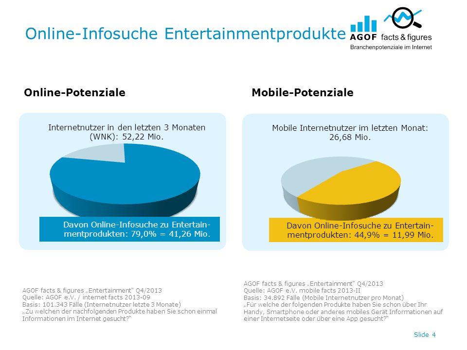 Online-Infosuche Entertainmentprodukte Slide 5 Online-PotenzialeMobile-Potenziale AGOF facts & figures Entertainment Q4/2013 Quelle: AGOF e.V.
