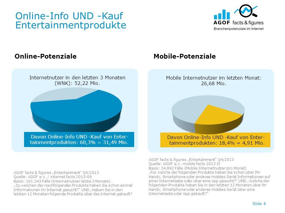 Online-Info UND -Kauf Entertainmentprodukte Slide 9 Online-PotenzialeMobile-Potenziale AGOF facts & figures Entertainment Q4/2013 Quelle: AGOF e.V.