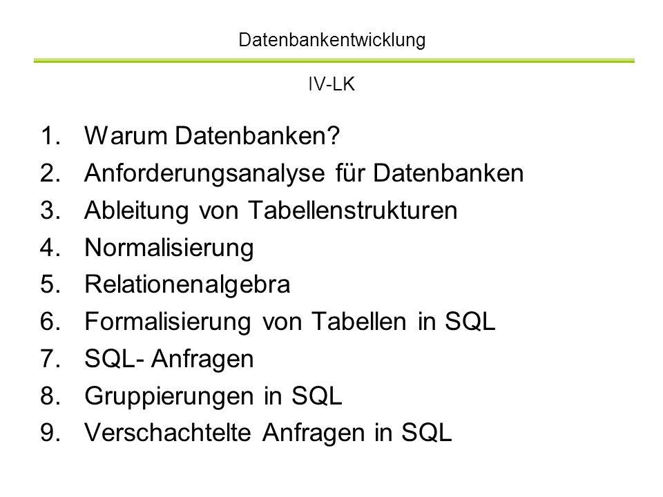 Datenbankentwicklung IV-LK 1.Warum Datenbanken? 2.Anforderungsanalyse für Datenbanken 3.Ableitung von Tabellenstrukturen 4.Normalisierung 5.Relationen