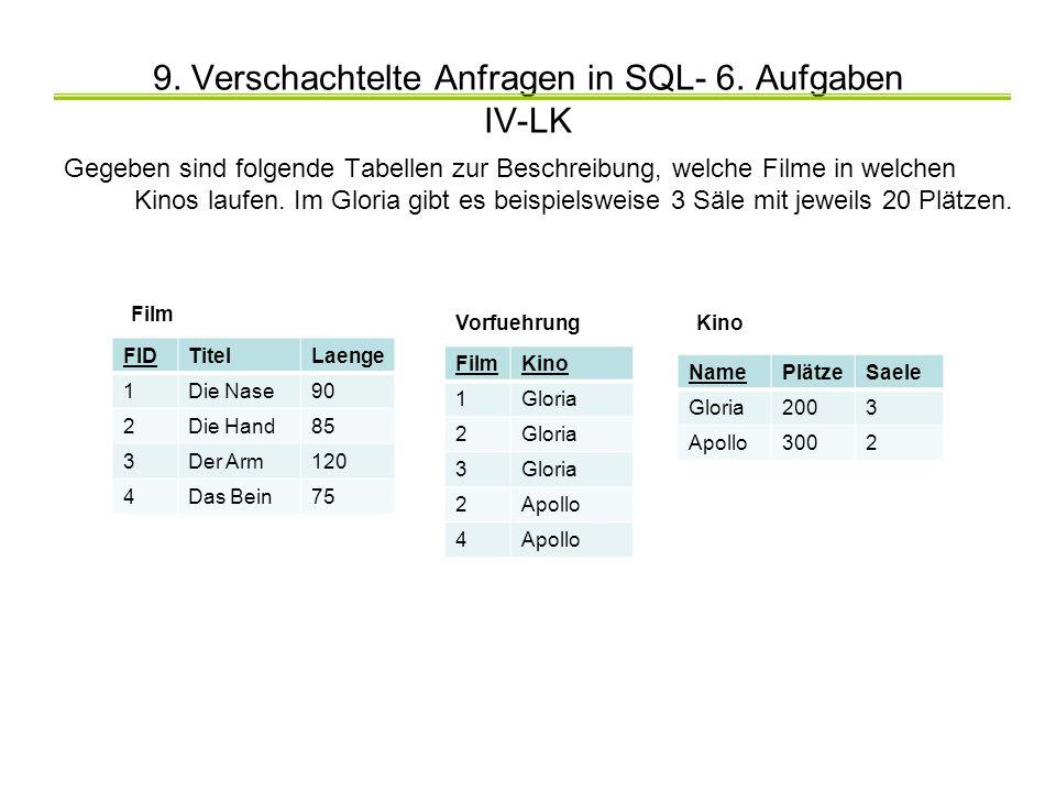 9. Verschachtelte Anfragen in SQL- 6. Aufgaben IV-LK Gegeben sind folgende Tabellen zur Beschreibung, welche Filme in welchen Kinos laufen. Im Gloria