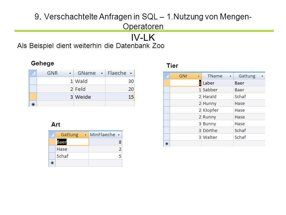 9. Verschachtelte Anfragen in SQL – 1.Nutzung von Mengen- Operatoren IV-LK Als Beispiel dient weiterhin die Datenbank Zoo Gehege Art Tier