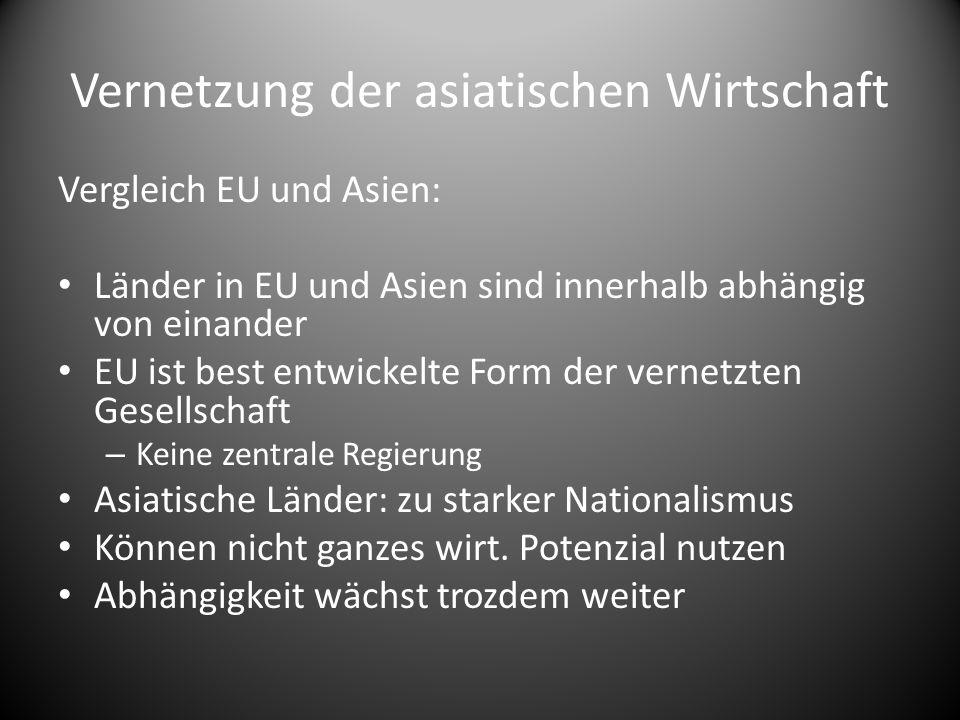 Vernetzung der asiatischen Wirtschaft Vergleich EU und Asien: Länder in EU und Asien sind innerhalb abhängig von einander EU ist best entwickelte Form