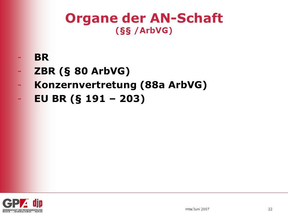 mta/Juni 200722 Organe der AN-Schaft (§§ /ArbVG) -BR -ZBR (§ 80 ArbVG) -Konzernvertretung (88a ArbVG) -EU BR (§ 191 – 203)