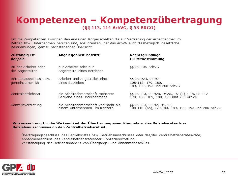 mta/Juni 200735 Kompetenzen – Kompetenzübertragung (§§ 113, 114 ArbVG, § 53 BRGO) Um die Kompetenzen zwischen den einzelnen Körperschaften die zur Ver