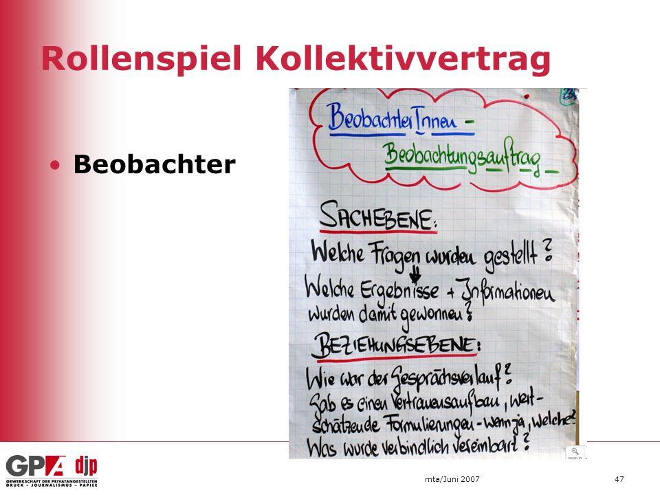 Rollenspiel Kollektivvertrag Beobachter mta/Juni 200747