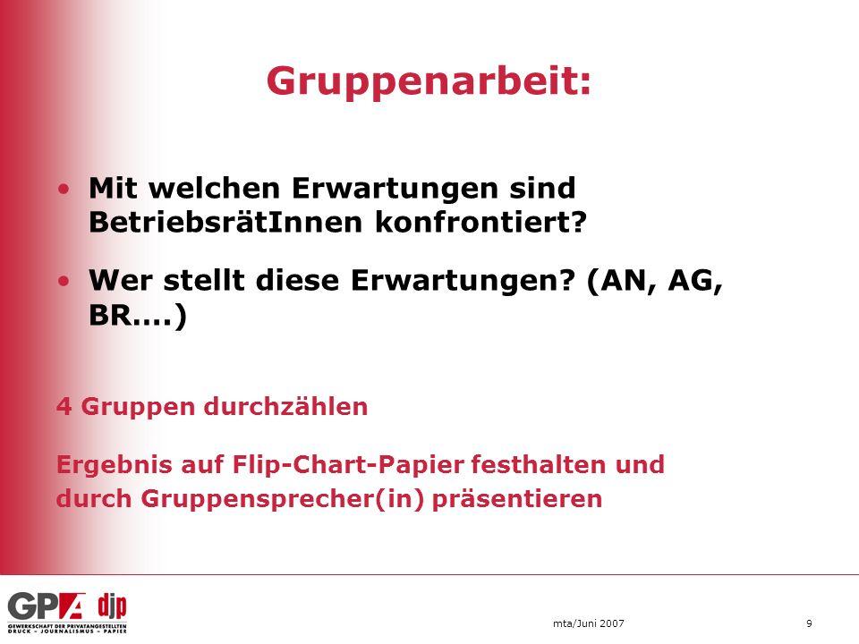 Gruppenarbeit: Mit welchen Erwartungen sind BetriebsrätInnen konfrontiert? Wer stellt diese Erwartungen? (AN, AG, BR….) 4 Gruppen durchzählen Ergebnis