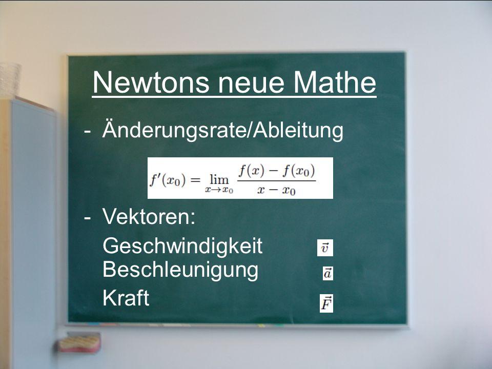 Newtons neue Mathe -Änderungsrate/Ableitung -Vektoren: Geschwindigkeit Beschleunigung Kraft