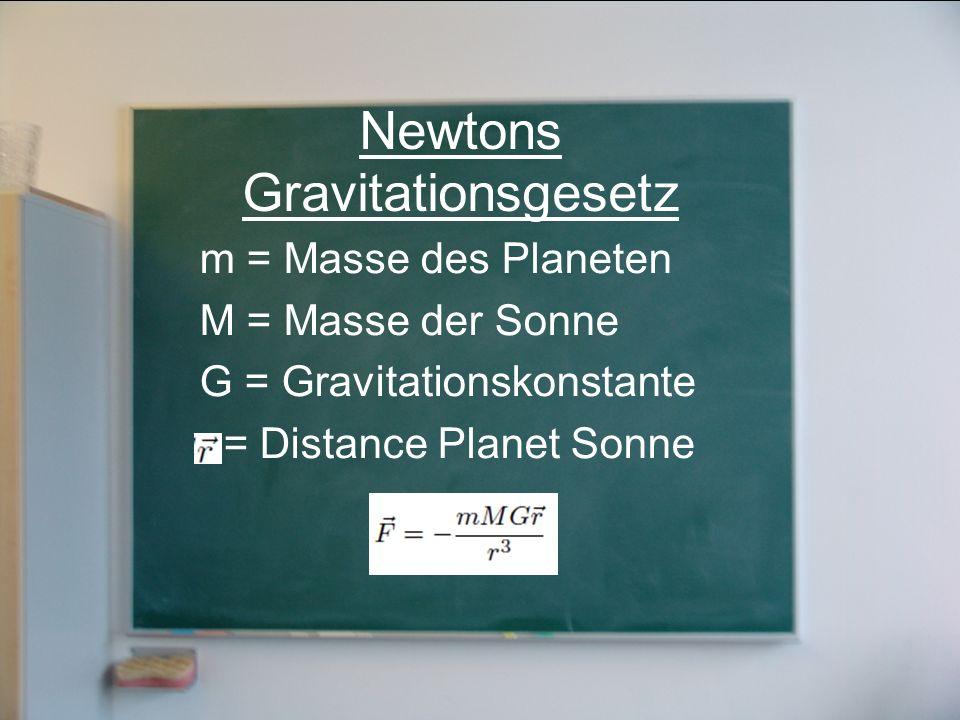 Newtons Gravitationsgesetz m = Masse des Planeten M = Masse der Sonne G = Gravitationskonstante = Distance Planet Sonne