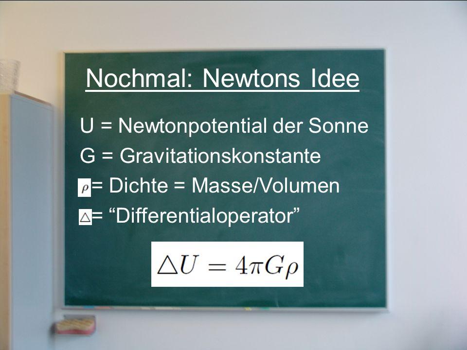 Nochmal: Newtons Idee U = Newtonpotential der Sonne G = Gravitationskonstante = Dichte = Masse/Volumen = Differentialoperator