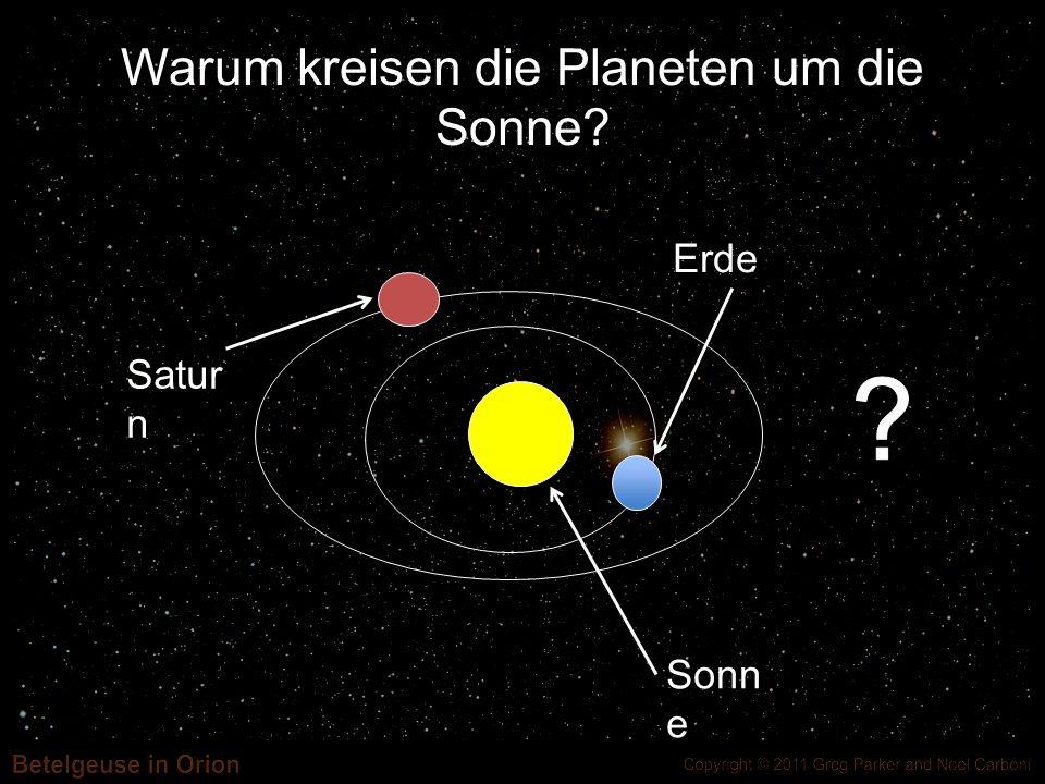 Warum kreisen die Planeten um die Sonne? Satur n Sonn e Erde