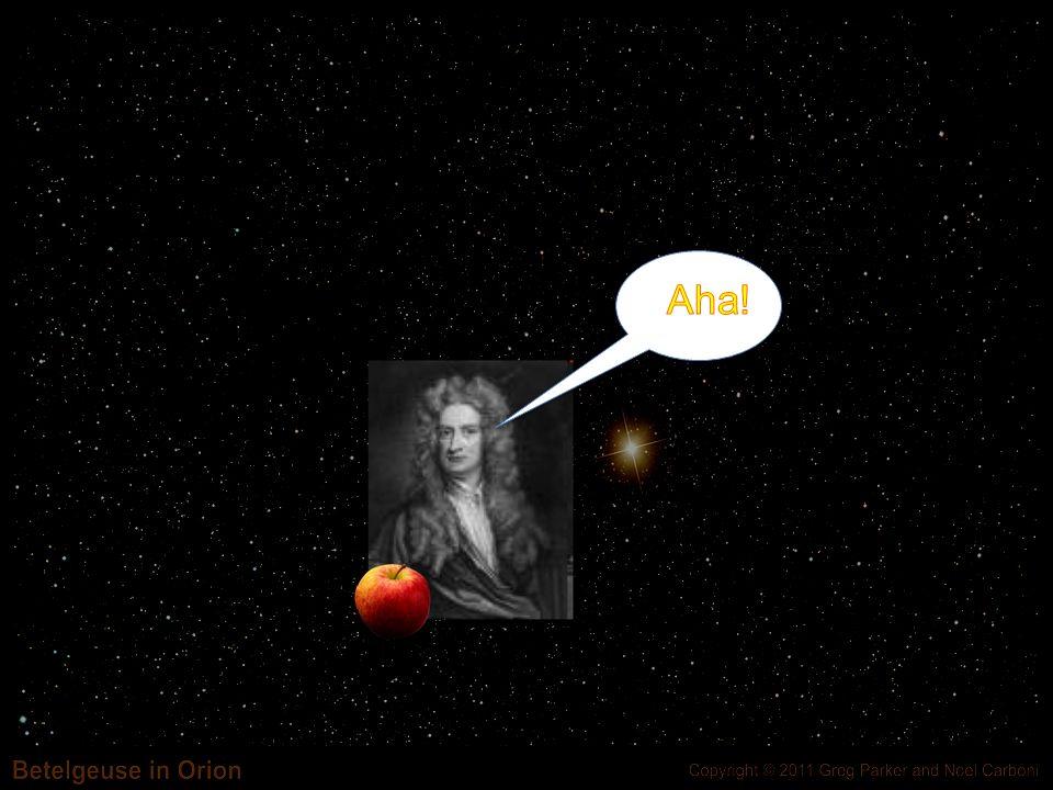 träge schwer Warum kreisen die Planeten um die Sonne?