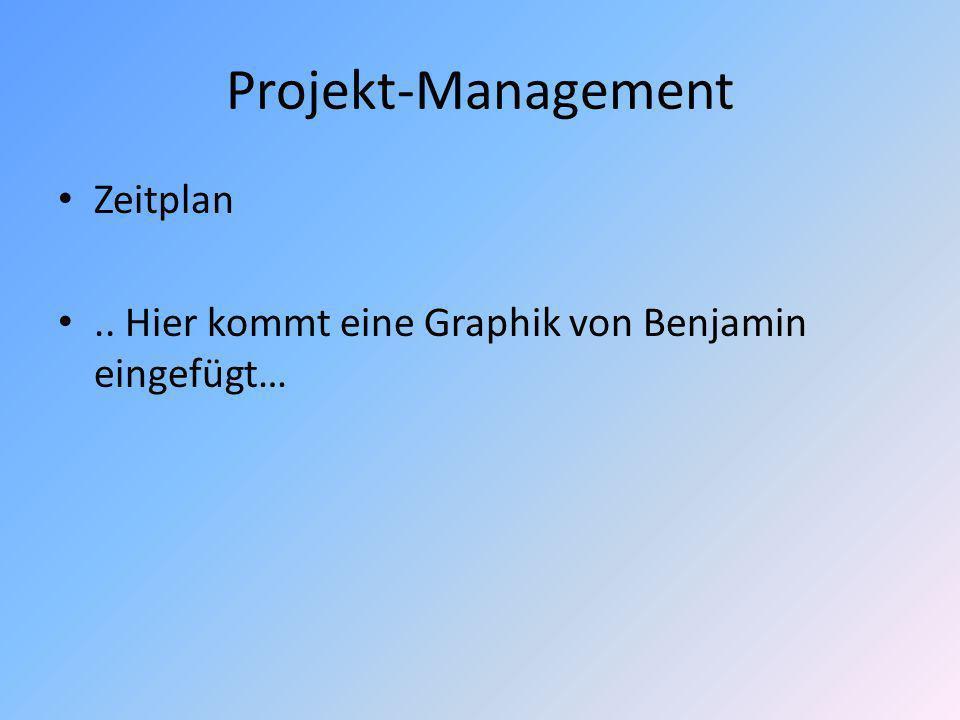 Projekt-Management Zeitplan.. Hier kommt eine Graphik von Benjamin eingefügt…