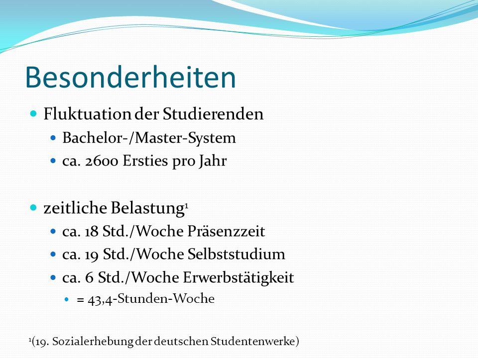 Besonderheiten Fluktuation der Studierenden Bachelor-/Master-System ca.