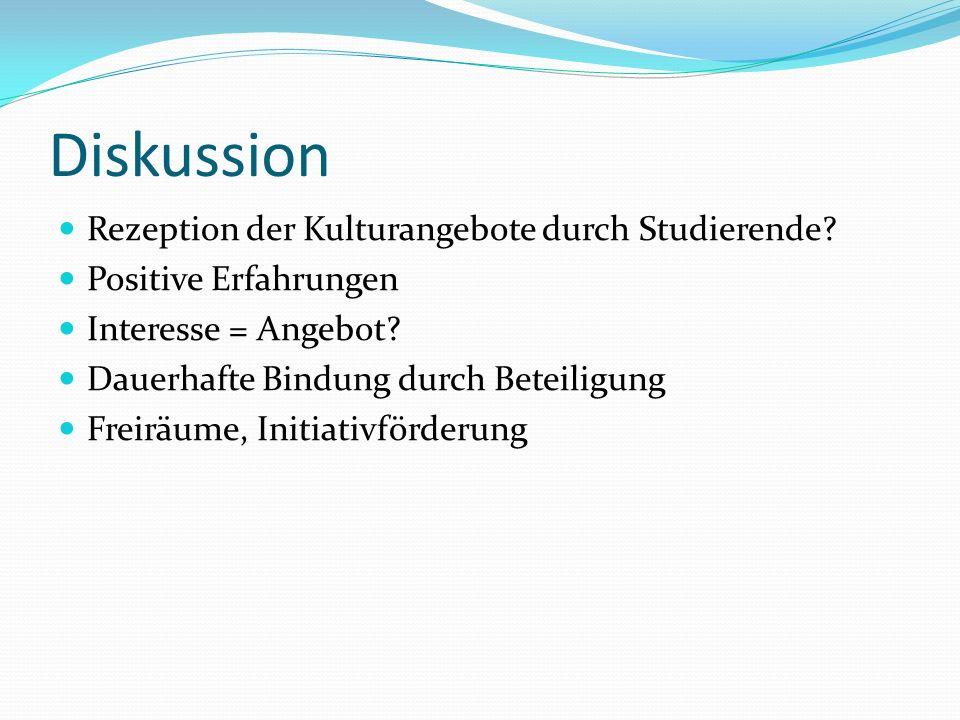 Diskussion Rezeption der Kulturangebote durch Studierende.