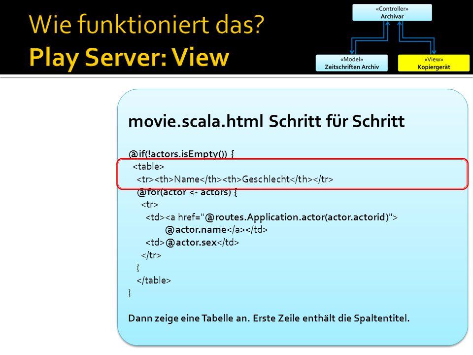 movie.scala.html Schritt für Schritt @if(!actors.isEmpty()) { Name Geschlecht @for(actor <- actors) { @actor.name @actor.sex } } Dann zeige eine Tabelle an.
